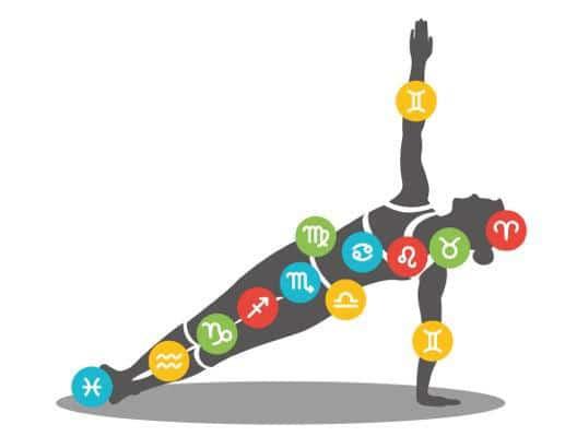 Yoga Kosmos